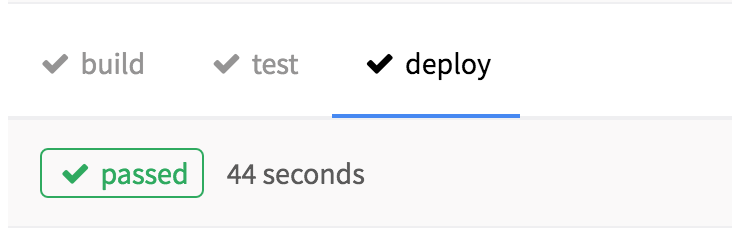 CI deploy passed